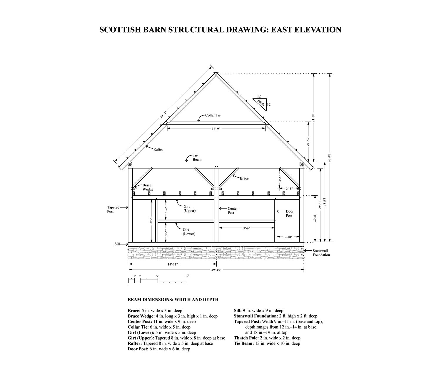 Scottish Barn East Elevation